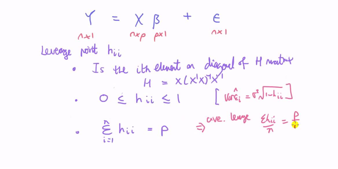Properties Of Leverage Points In Regression With Proofs Note Typo Youtube