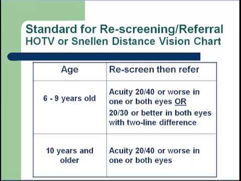 Online Vision Screening Training for School Nurses