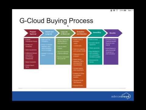 Unlock the secrets of G Cloud 8 success   How to tender, make a success of your application and the