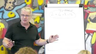 Andy Waring the power of numbers