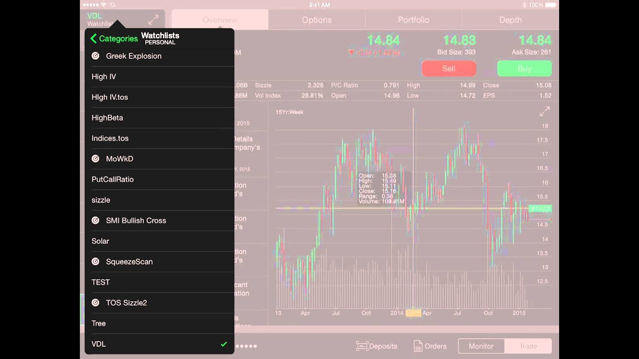 How To View Dynamic Scan Results on the ThinkorSwim Mobile