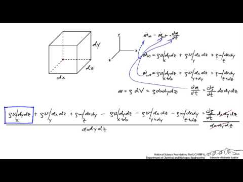 Derivation of the Continuity Equation