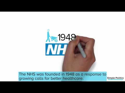 A (very) brief history of the NHS in England