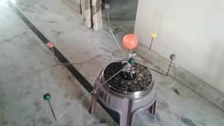 Solar system working model.