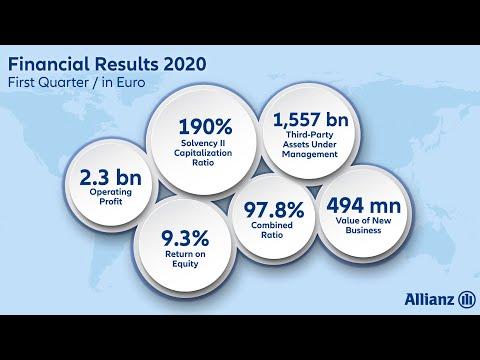 Allianz Financial Results: 1Q 2020
