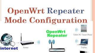 OpenWrt Repeater Mode Configuration step by step