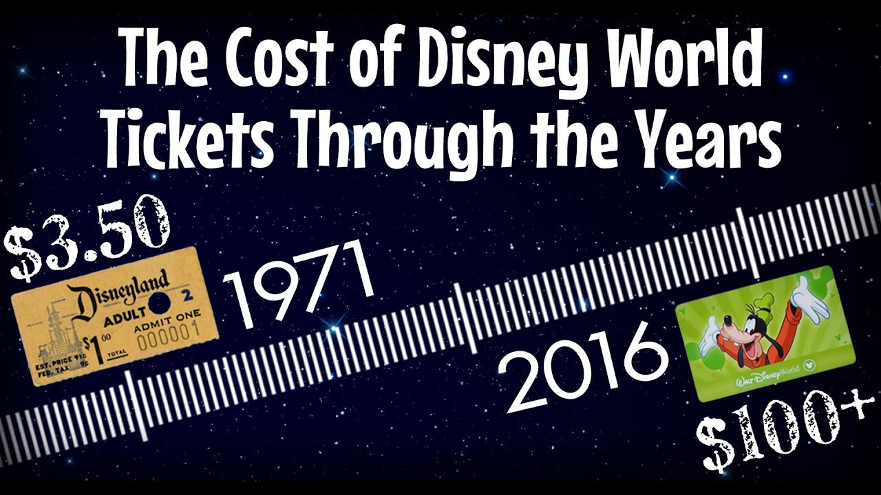The cost of disney world tickets through the years youtube publicscrutiny Image collections