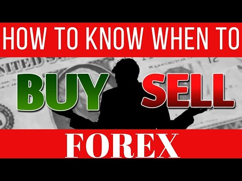 How To Know When To BUY Or SELL FOREX -  FOREX Trading Strategies - HOW TO TRADE FOREX