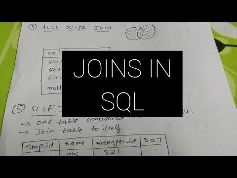 JOINS IN SQL (with Example )