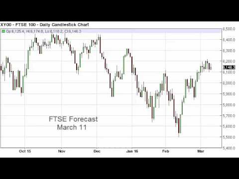 FTSE 100 Technical Analysis for March 11 2016 by FXEmpire.com