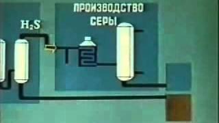 Влияние химической промышленности на экологию