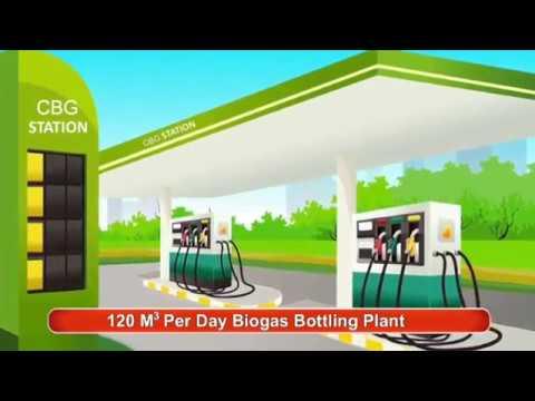 production enrichment bottling of biogas as auto fuel. Black Bedroom Furniture Sets. Home Design Ideas