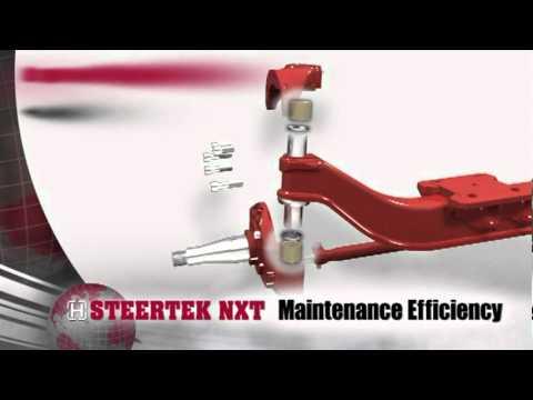 STEERTEK NXT - Maintenance Efficiency