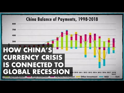 China's Crisis and The Coming Global Recession (w/ Kyle Bass) | Interview | Real Vision™