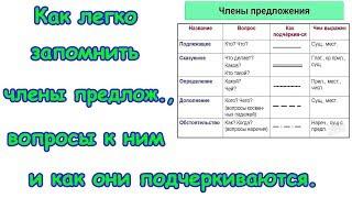 Как запомнаем члены предложения, вопросы к ним и как подчеркиваются. (02.18г.) Семья Бровченко.
