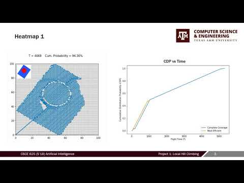 CSCE 625 Project 1 - Local Hill Climbing (Euclidean Heuristic Tie-Breaker)