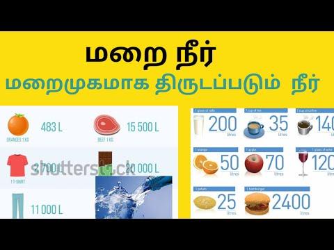 மறை நீர் -virtual water