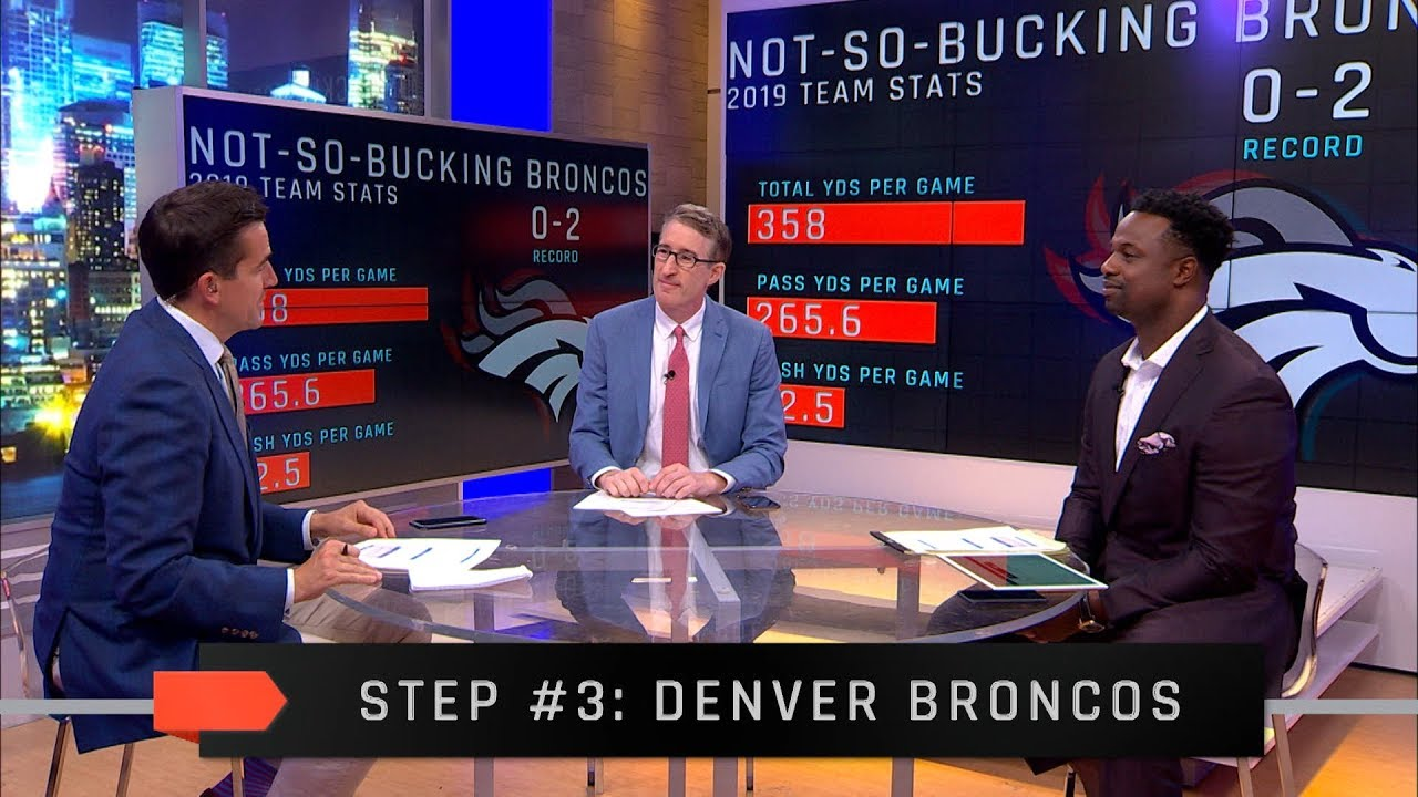 The MMQB TV - Trouble Is Brewing At The Quarterback Position