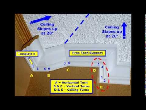 How to Install Crown Molding on a Sloped Ceiling