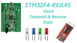 STM32F4-KEIL-ARM#5 Usart Transmit & Receive Data