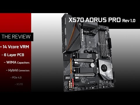 X570 AORUS PRO : the best X570 board I have reviewed so far?