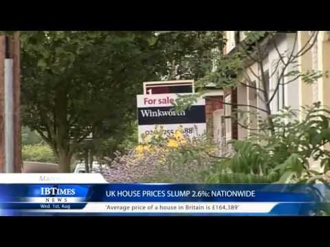 UK House Prices Slump 2.6%: Nationwide