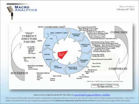 02 16 13 Macro Analytics  CURRENCY WARS Part I The Belligere