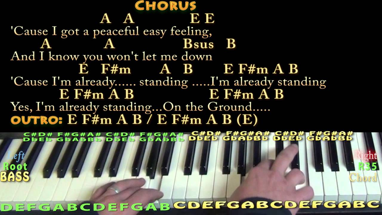 Peaceful Easy Feeling Eagles Piano Cover Lesson With Chordslyrics