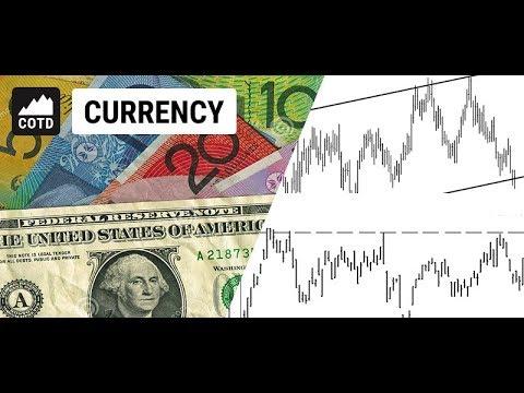 Австралийский лоллар против доллара США: посмотрите как «настроение поддерживает прогноз»