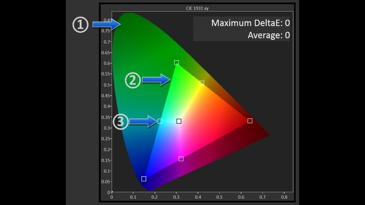 How To Calibrate Your Color Grading Monitor - The Beat: A