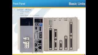 MP3200 Intergrated Machine Controller