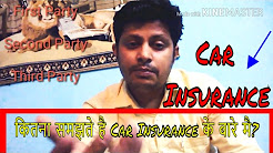 Car insurance  auto insurance  First party Third party comprehensive