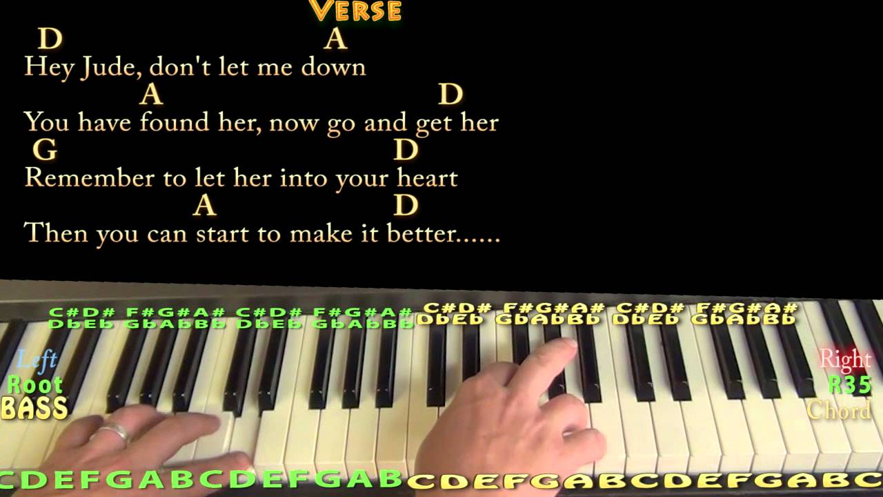 Hey Jude The Beatles Piano Cover Lesson In D With Chordslyrics