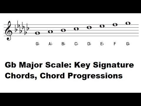 The Key Of Gb Major G Flat Major Scale Key Signature Piano