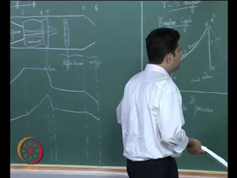 Mod-01 Lec-02 Air breathing Engines – Turbojet I