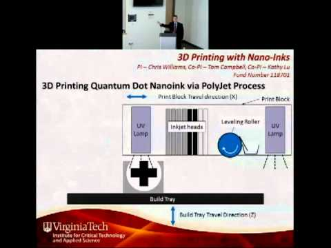 3D Printing with NanoInks
