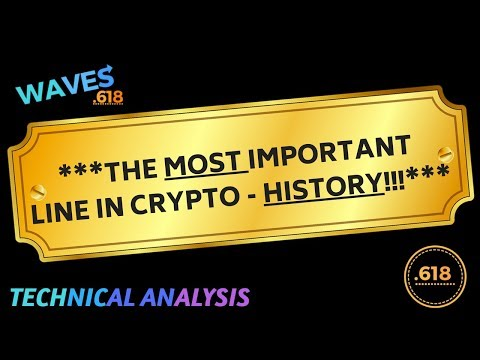 Bitcoin price technical analysis - The Most Important Line in Crypto History