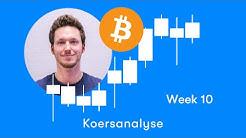 Wat doet de bitcoin koers? Lijkt op 2017! | Technische prijs analyse van week 10, 2019 | BTC Direct