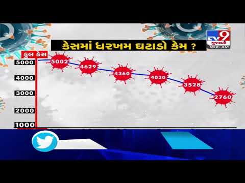 Coronavirus cases in Ahmedabad are decreasing after relaxation in lockdown, say figures | TV9News
