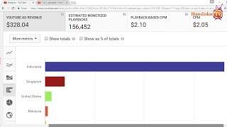 Berapa Banyak View Untuk Mendapatkan $100 di YouTube - Mendapatkan Gaji Pertama di YouTube