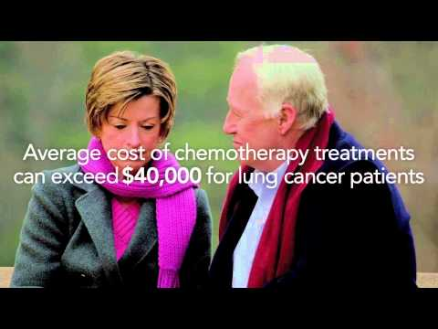 Mesothelioma Lawsuit for Financial Compensation | Sokolove Law