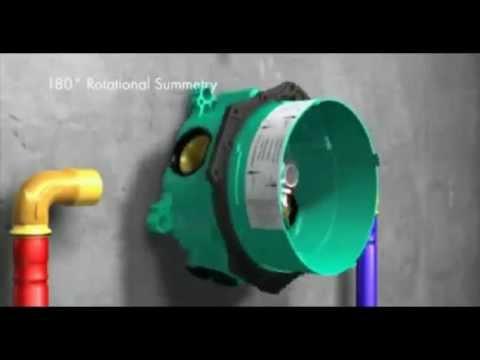 In360 Hansgrohe Ibox Uniwersalny Element Podtynkowy Instrukcja