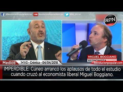 MONUMENTAL cruce entre Santiago Cúneo y el economista liberal Miguel Boggiano