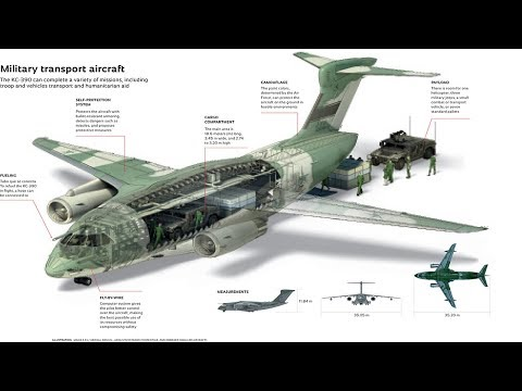 GREAT NEWS: Embraer Build KC-390 Military Cargo Jets In US