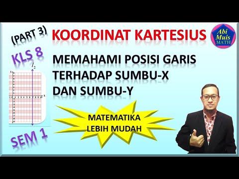 koordinat-kartesius-kelas-8-mudah-(bagian-3)-matematika-smp-semester-1-k-13---abi-muis-math