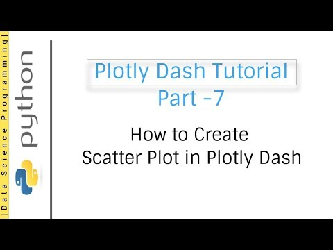 How to Create Scatter Plot in Plotly Dash | Plotly Dash