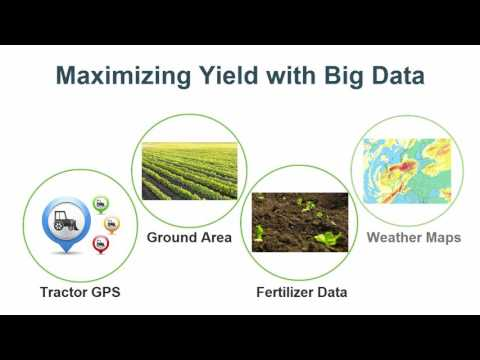Precision Agriculture - Using Big Data Analytics to Improve Productivity