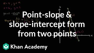 Point-slope and slope-intercept form from two points | Algebra I | Khan Academy