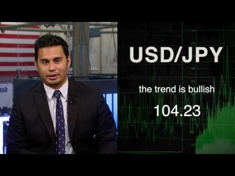09/02: Stocks rise on NFP jobs read, USD sees bearish trade (13:00ET)