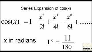 C Practical and Assignment Programs-cos(x) thumbnail